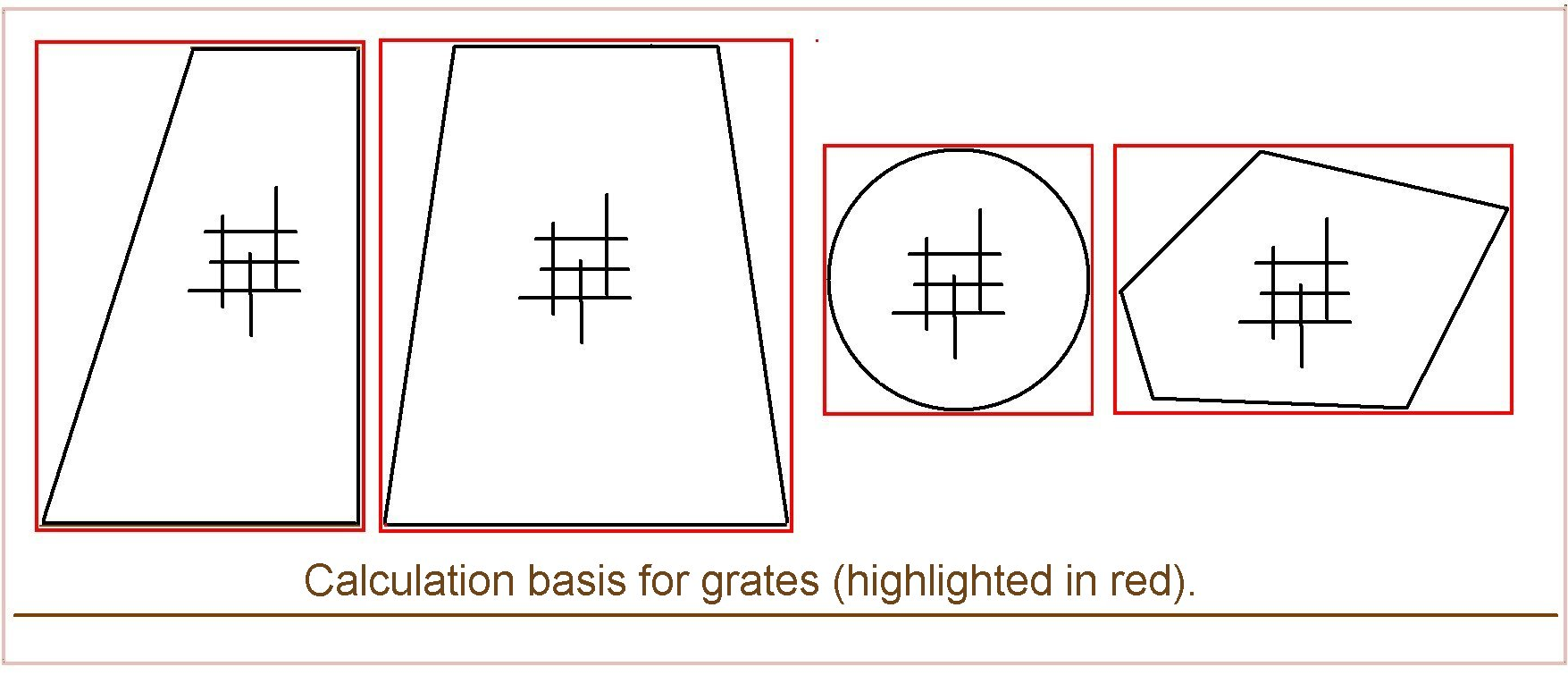 Calculation basis for grates